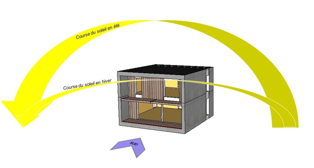 Comment concevoir une maison bioclimatique le guide for Comment concevoir une nouvelle maison