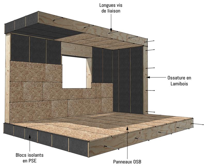 Mobile Design Studio