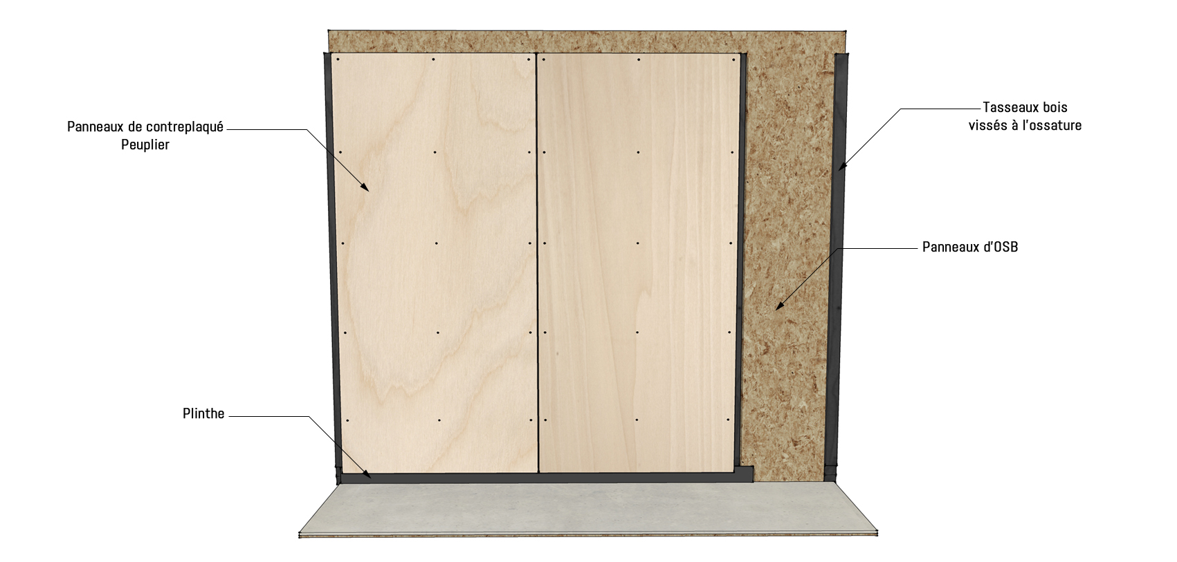 Plywood panel for my custom-made house PopUp House | PopUp House