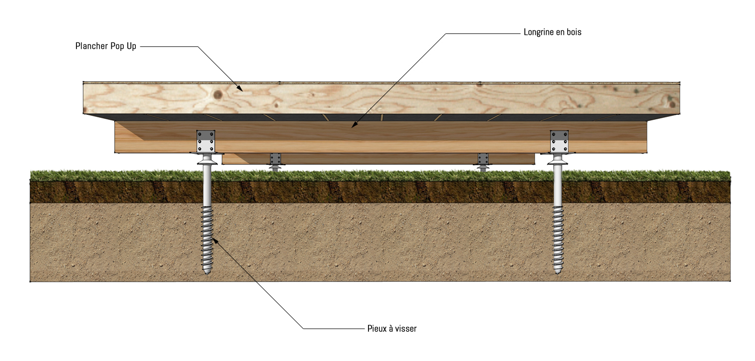 Example foundations for your custom wood house: screw piles | PopUp House
