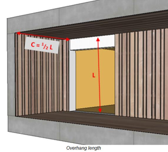 Overhang length