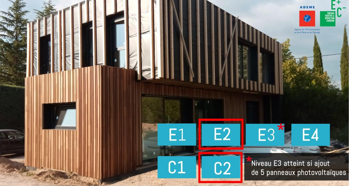 Maison PopUp House Cabries E+C- résultats popup V2